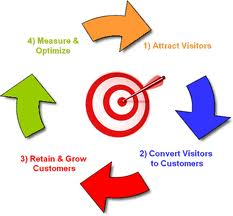 pasar internet marketing About Us