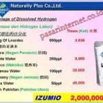 Agen Produk Naturally Plus Izumio Indonesia